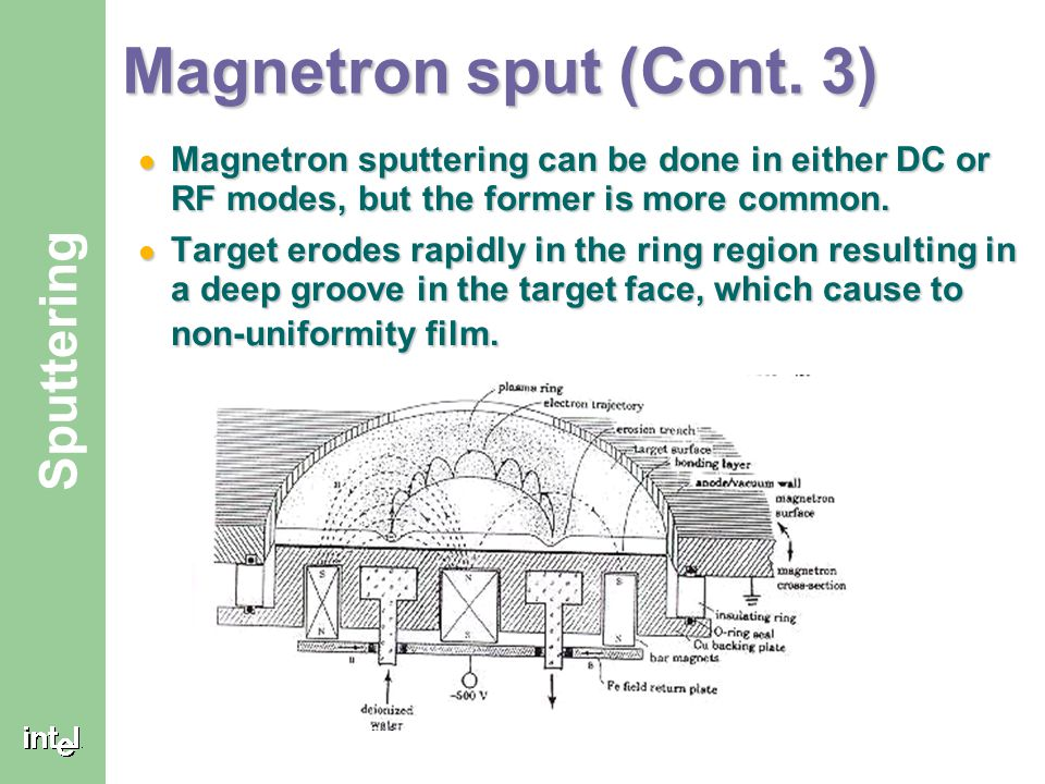 ® Sputtering Magnetron sput (Cont. 3) Magnetron sputtering can be done in either DC or RF modes, but the former is more common. Magnetron sputtering c