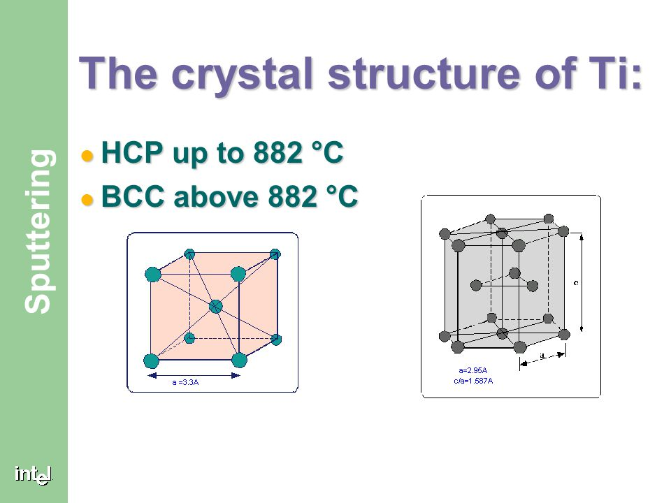 ® Sputtering The crystal structure of Ti: HCP up to 882 °C HCP up to 882 °C BCC above 882 °C BCC above 882 °C