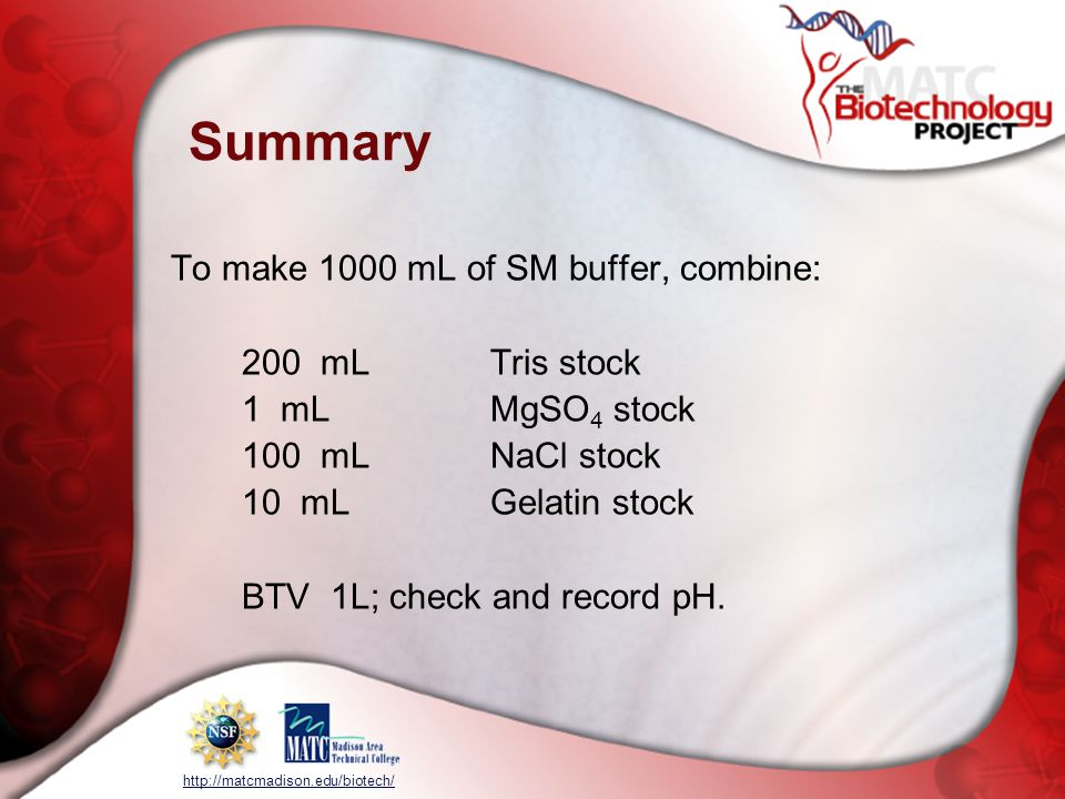 http://matcmadison.edu/biotech/ Summary To make 1000 mL of SM buffer, combine: 200 mL Tris stock 1 mL MgSO 4 stock 100 mLNaCl stock 10 mL Gelatin stock BTV 1L; check and record pH.