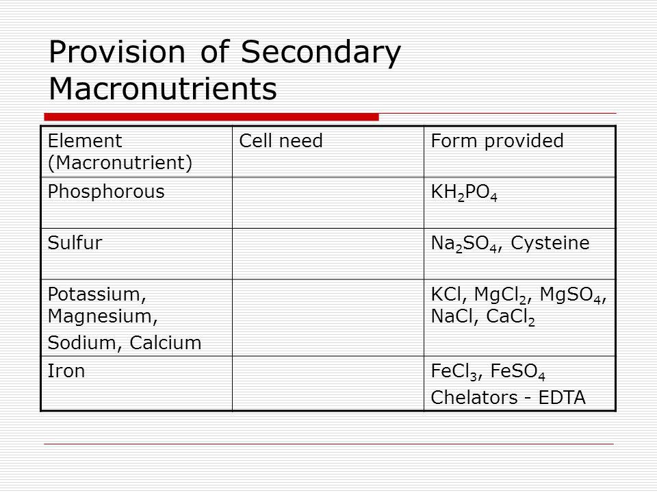 Provision of Secondary Macronutrients Element (Macronutrient) Cell needForm provided PhosphorousKH 2 PO 4 SulfurNa 2 SO 4, Cysteine Potassium, Magnesi