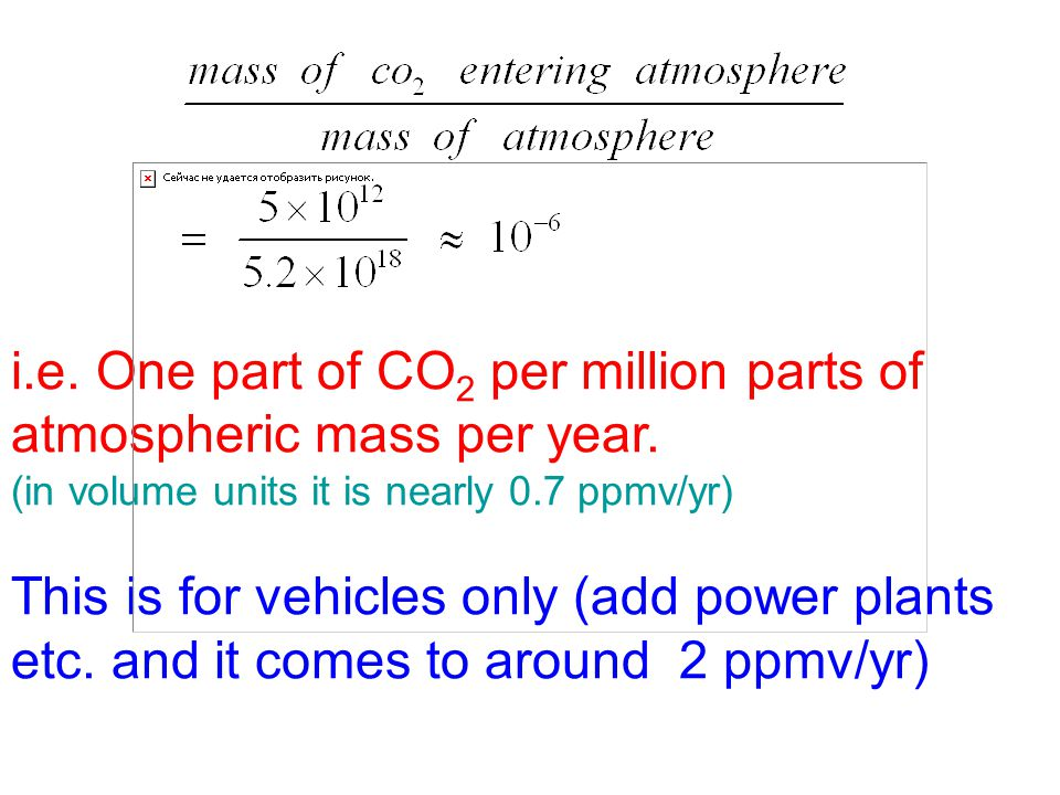 i.e. One part of CO 2 per million parts of atmospheric mass per year.