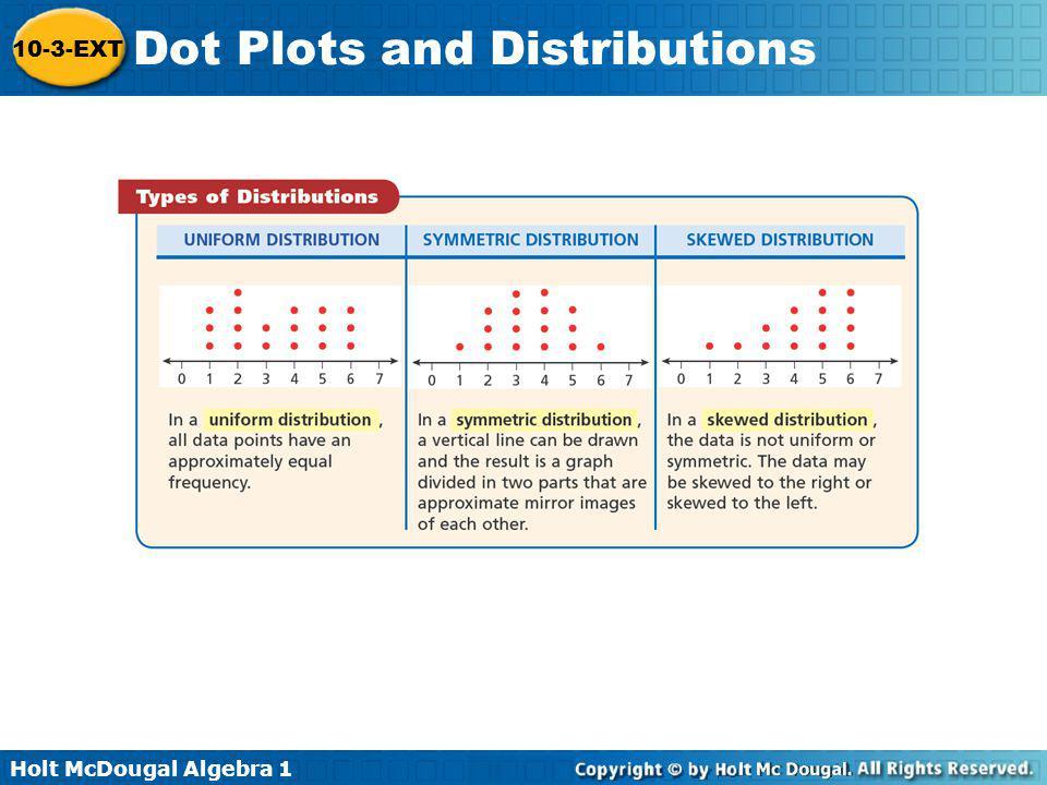 Holt McDougal Algebra 1 10-3-EXT Dot Plots and Distributions