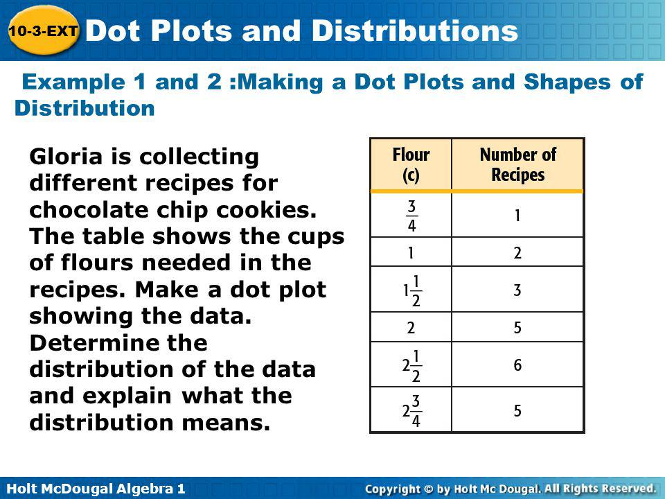 Dot Plots and Distributions - ppt download