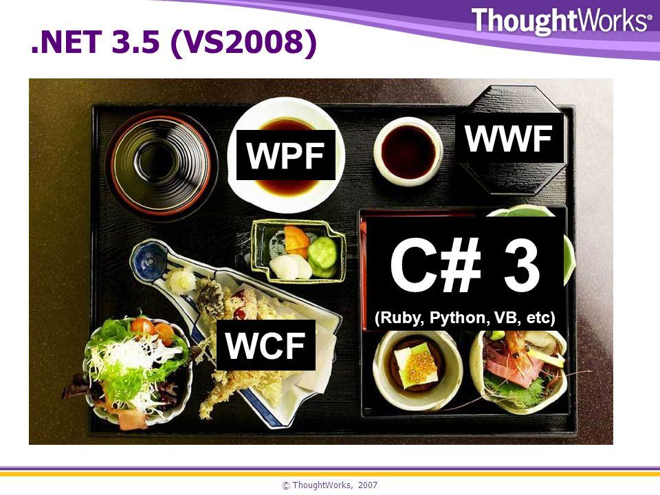 © ThoughtWorks, 2007.NET 3.5 (VS2008) C# 3 (Ruby, Python, VB, etc) WCF WPF WWF