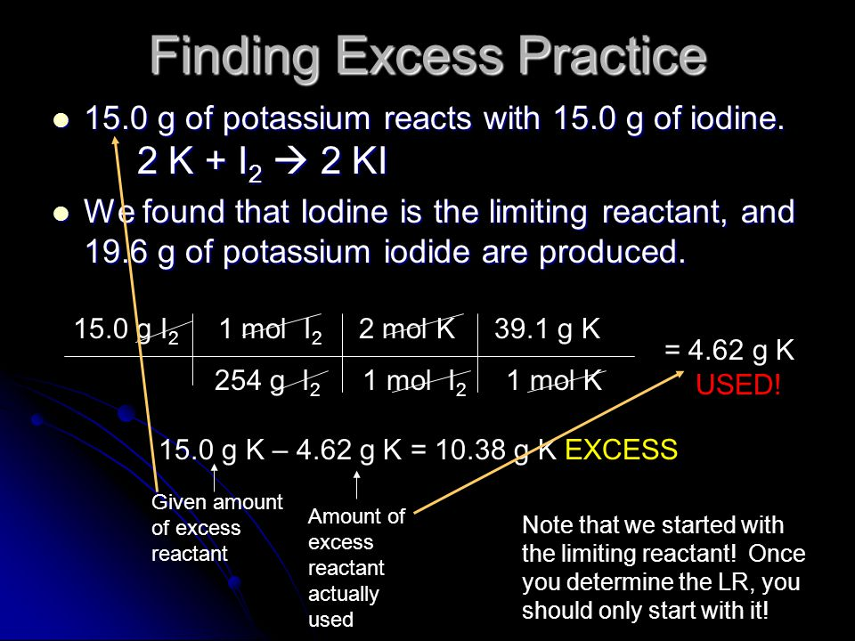 Finding the Amount of Excess By calculating the amount of the excess reactant needed to completely react with the limiting reactant, subtract that amo