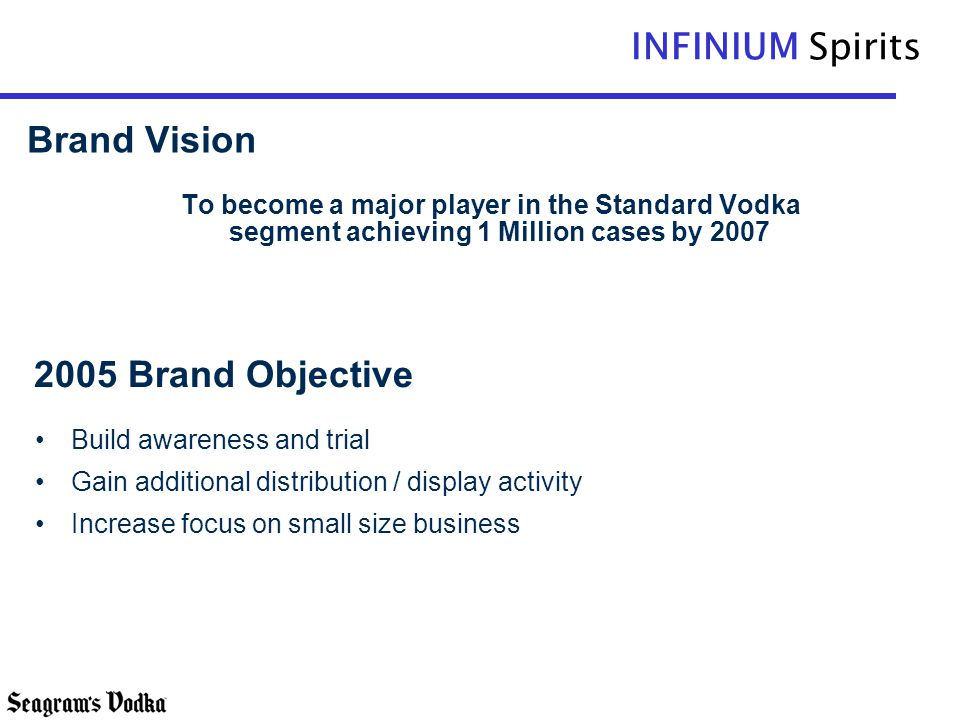 INFINIUM Spirits Brand Vision To become a major player in the Standard Vodka segment achieving 1 Million cases by 2007 2005 Brand Objective Build awar