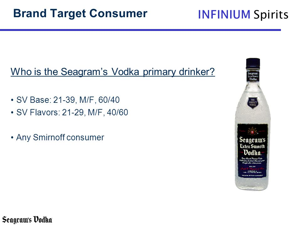 INFINIUM Spirits Brand Target Consumer Who is the Seagrams Vodka primary drinker? SV Base: 21-39, M/F, 60/40 SV Flavors: 21-29, M/F, 40/60 Any Smirnof