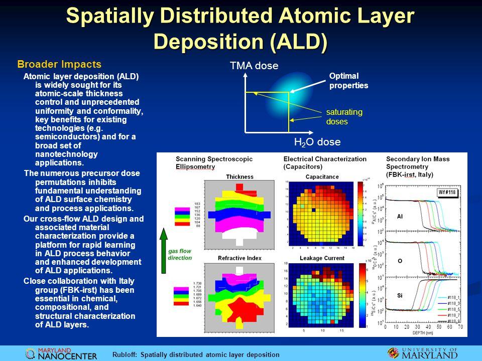 Rubloff: Spatially distributed atomic layer deposition Spatially Distributed Atomic Layer Deposition (ALD) Broader Impacts Atomic layer deposition (AL