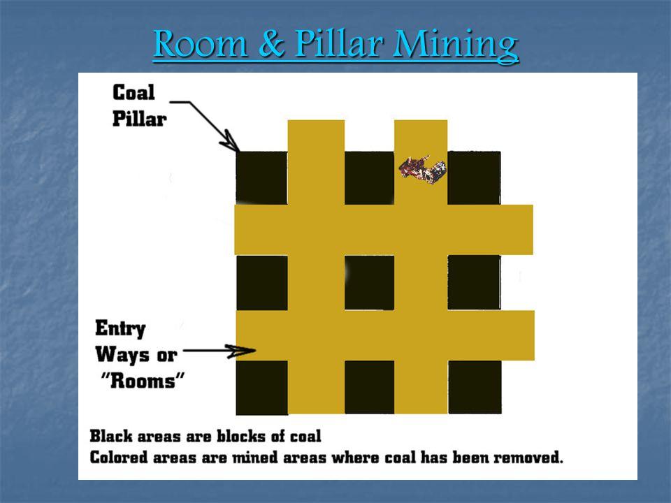 Room & Pillar Mining Room & Pillar Mining
