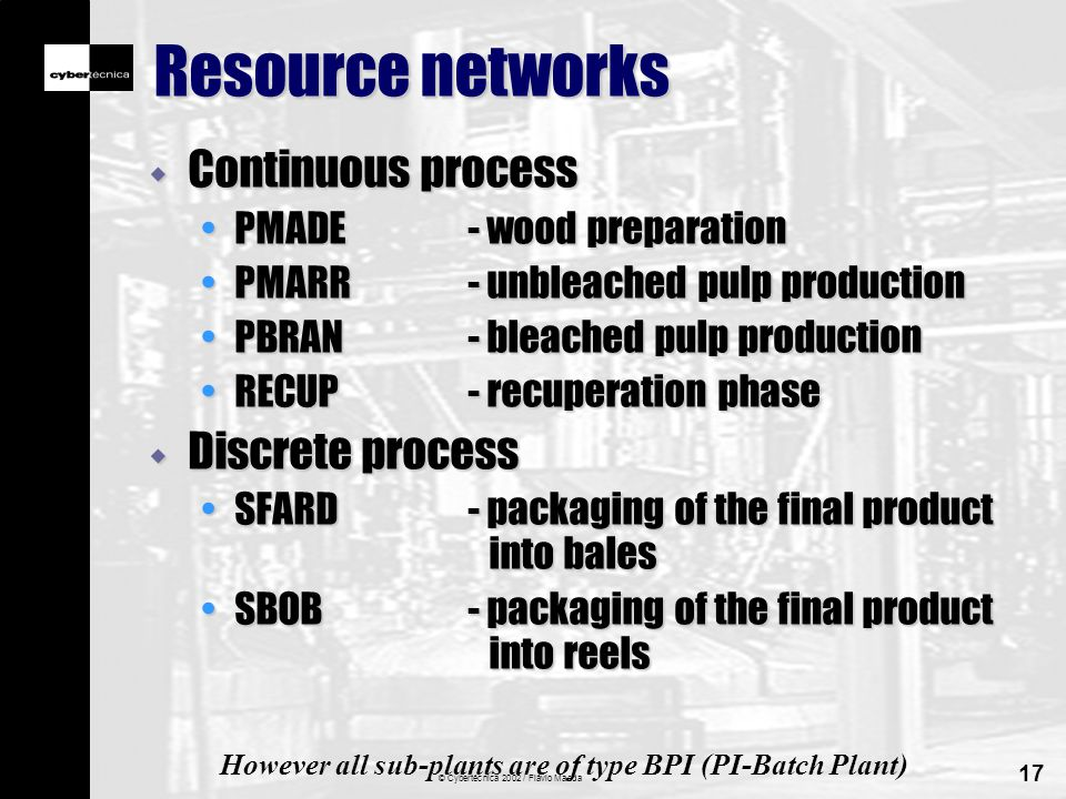 © Cybertécnica 2002 / Flávio Maeda 17 Resource networks w Continuous process PMADE - wood preparationPMADE - wood preparation PMARR- unbleached pulp productionPMARR- unbleached pulp production PBRAN- bleached pulp productionPBRAN- bleached pulp production RECUP- recuperation phaseRECUP- recuperation phase w Discrete process SFARD - packaging of the final product into balesSFARD - packaging of the final product into bales SBOB- packaging of the final product into reelsSBOB- packaging of the final product into reels However all sub-plants are of type BPI (PI-Batch Plant)