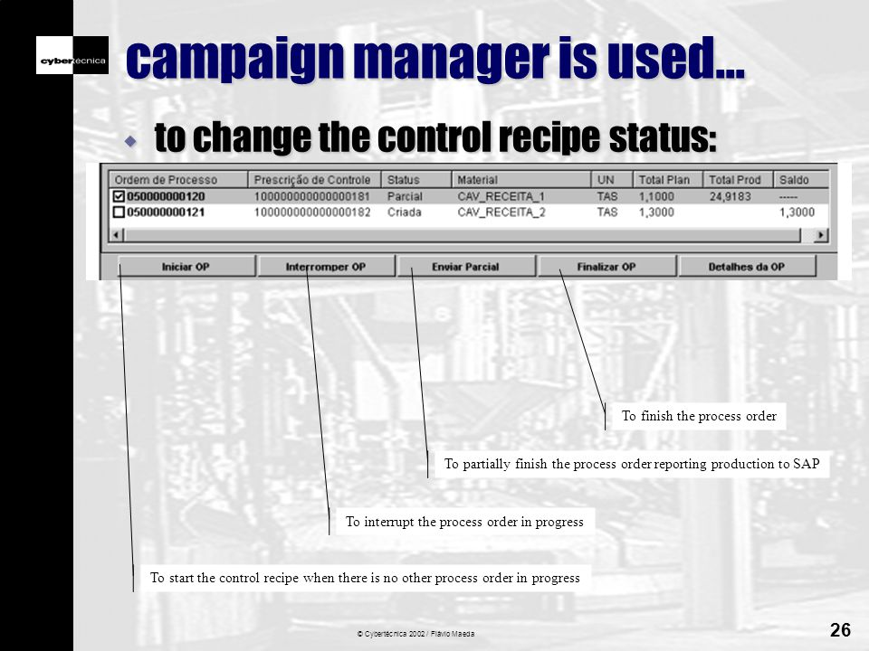 © Cybertécnica 2002 / Flávio Maeda 26 campaign manager is used... w to change the control recipe status: To start the control recipe when there is no