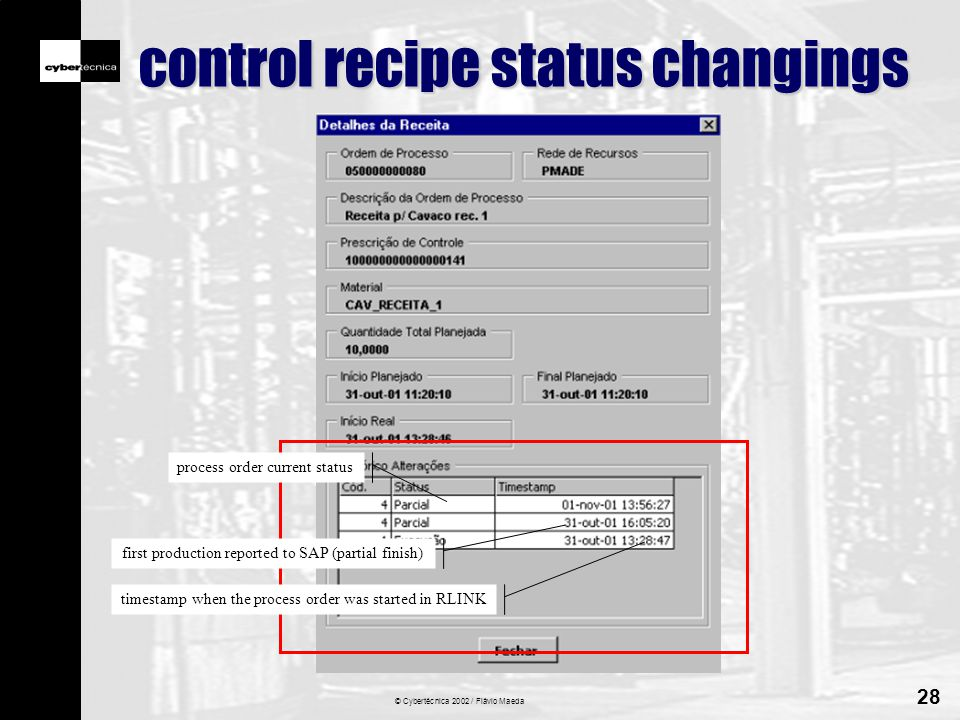 © Cybertécnica 2002 / Flávio Maeda 28 control recipe status changings timestamp when the process order was started in RLINK first production reported