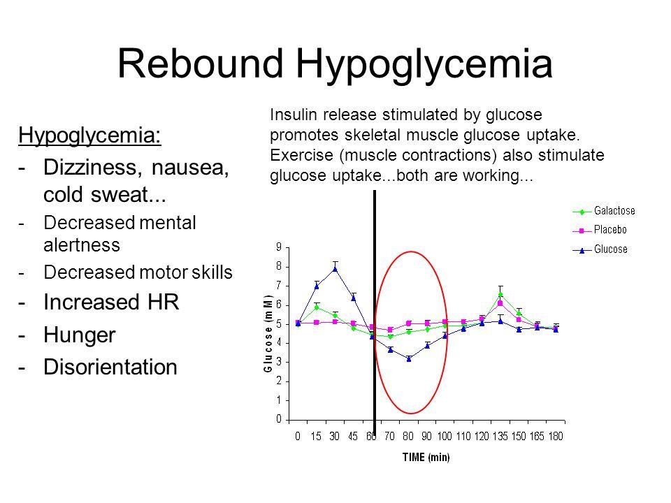 Rebound Hypoglycemia Hypoglycemia: -Dizziness, nausea, cold sweat...