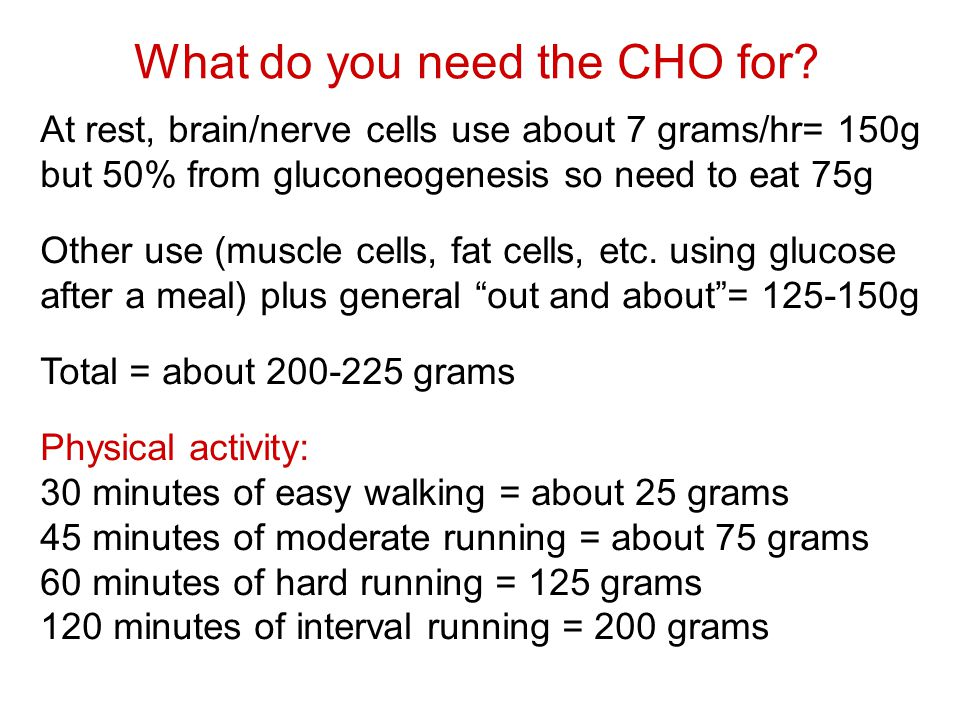 What do you need the CHO for.