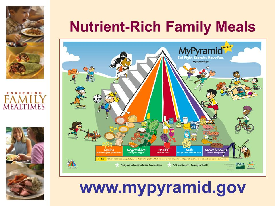 Nutrient-Rich Family Meals www.mypyramid.gov
