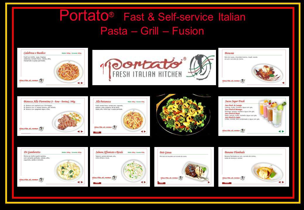 Portato ® Fast & Self-service Italian Pasta – Grill – Fusion Restaurants of the