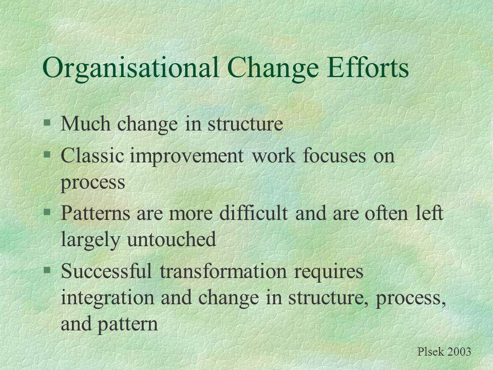 Organisational Change Efforts §Much change in structure §Classic improvement work focuses on process §Patterns are more difficult and are often left l