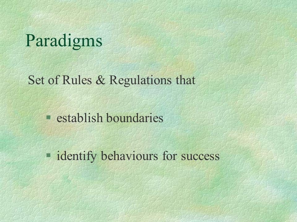 Paradigms §establish boundaries §identify behaviours for success Set of Rules & Regulations that