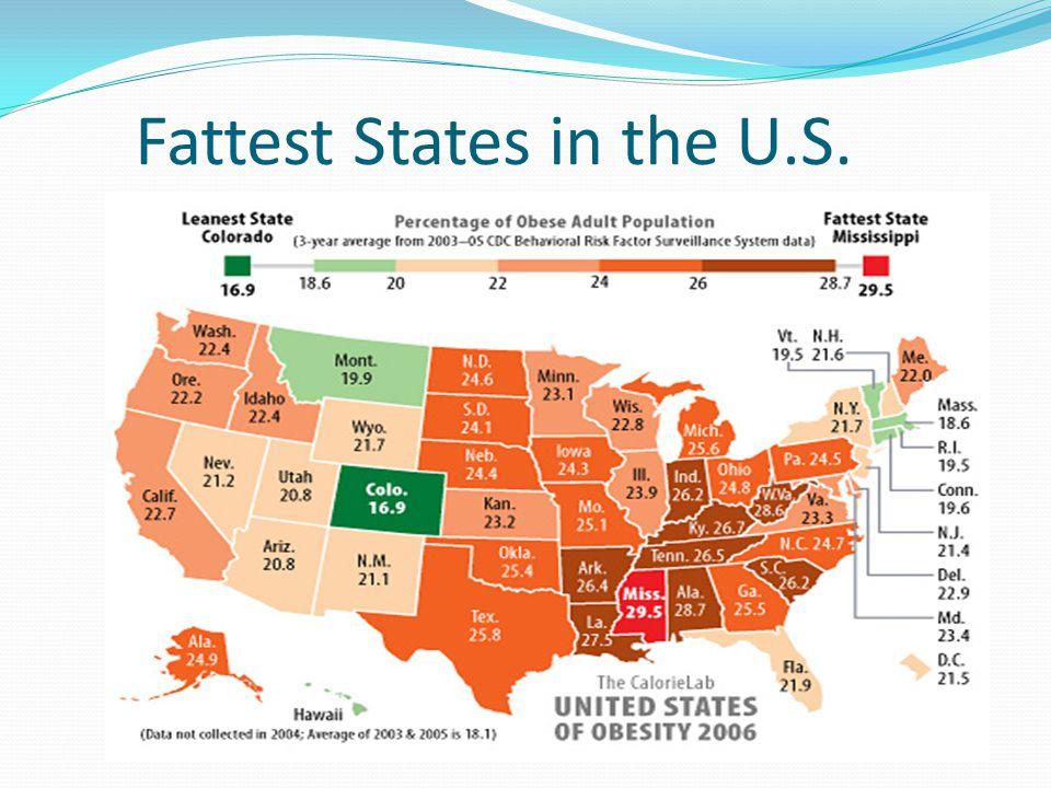 Fattest States in the U.S.