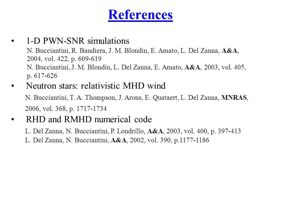 References 1-D PWN-SNR simulations N. Bucciantini, R.