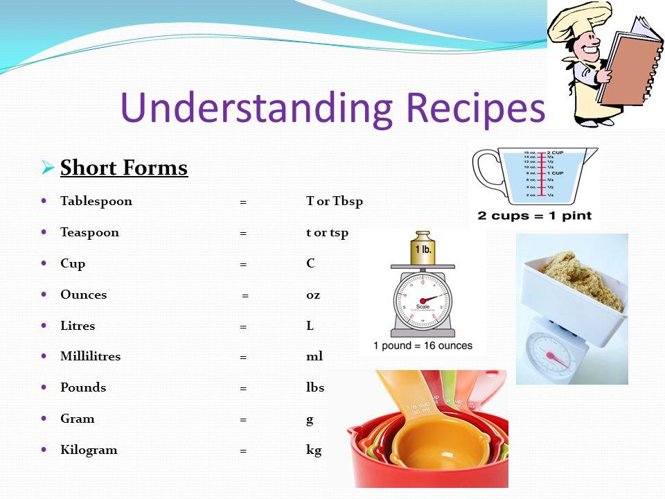 Understanding Recipes Short Forms Tablespoon=T or Tbsp Teaspoon=t or tsp Cup=C Ounces =oz Litres=L Millilitres=ml Pounds=lbs Gram=g Kilogram=kg