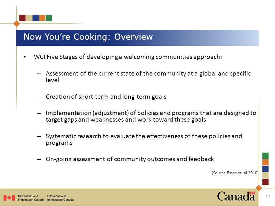 WCI Five Stages of developing a welcoming communities approach: – Assessment of the current state of the community at a global and specific level – Cr