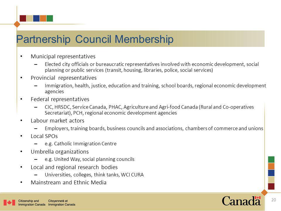 Partnership Council Membership Municipal representatives – Elected city officials or bureaucratic representatives involved with economic development,