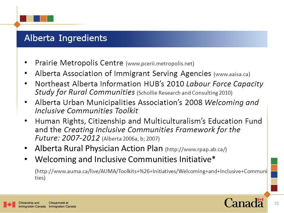 Prairie Metropolis Centre (www.pcerii.metropolis.net) Alberta Association of Immigrant Serving Agencies (www.aaisa.ca) Northeast Alberta Information H