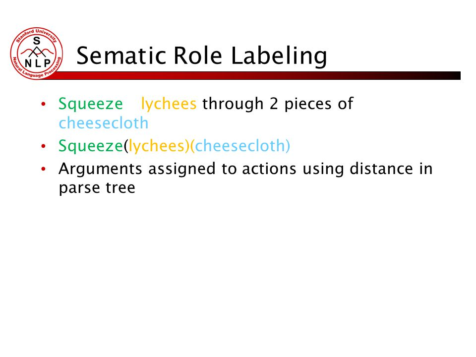 Sematic Role Labeling Squeeze lychees through 2 pieces of cheesecloth Squeeze(lychees)(cheesecloth) Arguments assigned to actions using distance in parse tree
