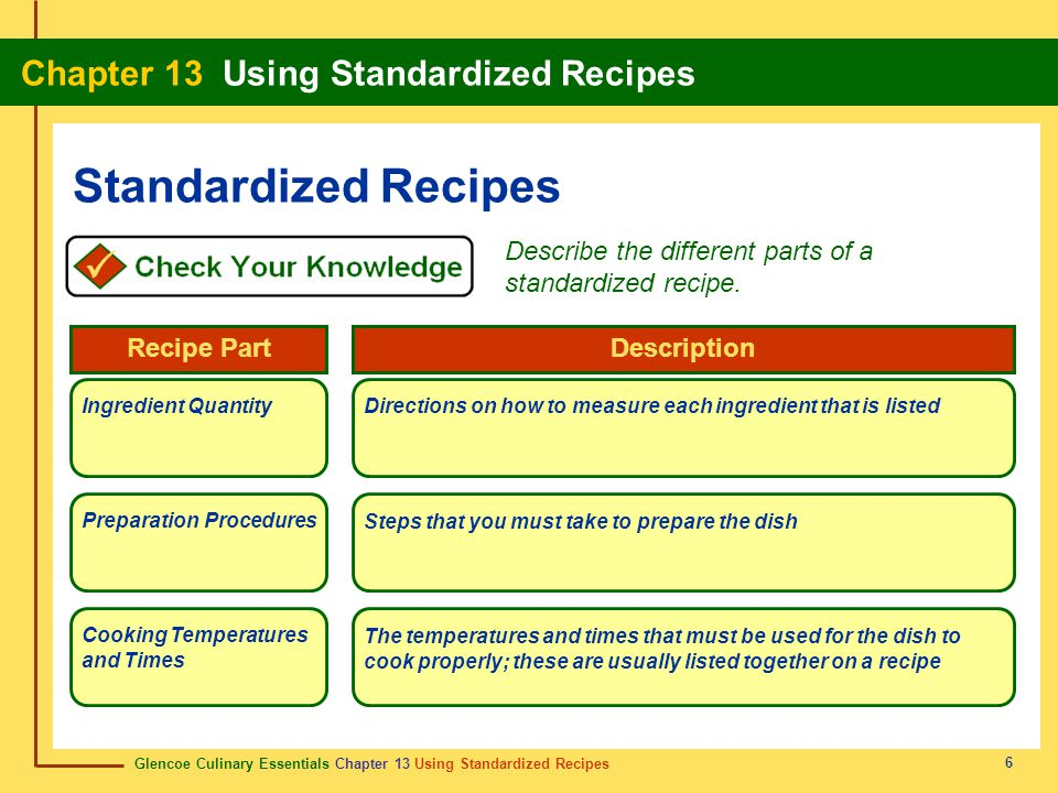 Glencoe Culinary Essentials Chapter 13 Using Standardized Recipes Chapter 13 Using Standardized Recipes 6 Describe the different parts of a standardized recipe.