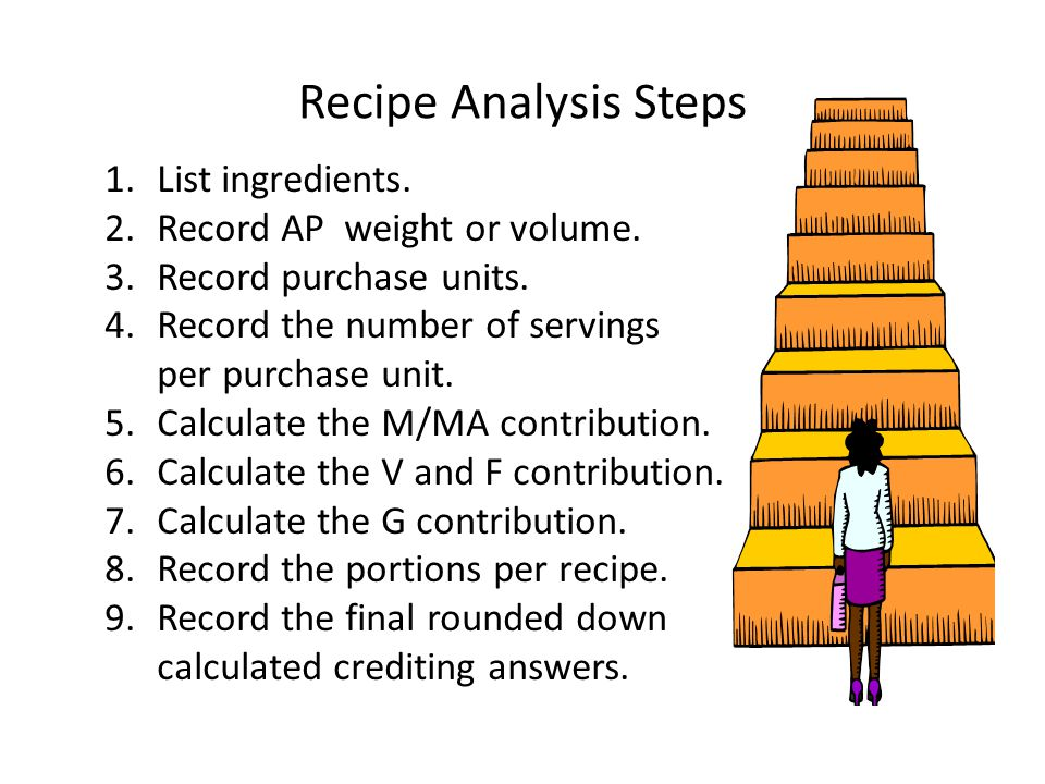 Recipe Analysis Steps 1.List ingredients. 2.Record AP weight or volume. 3.Record purchase units. 4.Record the number of servings per purchase unit. 5.