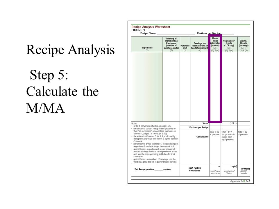 Recipe Analysis Step 5: Calculate the M/MA