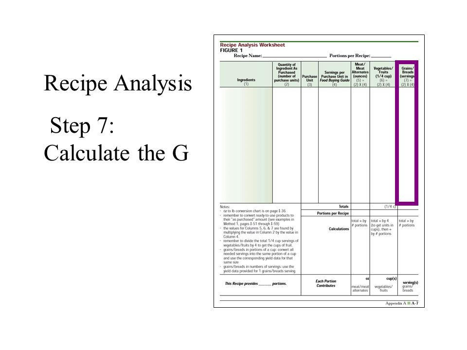 Recipe Analysis Step 7: Calculate the G