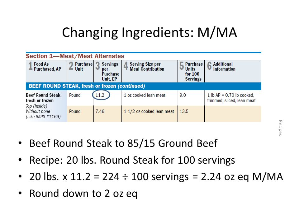 Changing Ingredients: M/MA Beef Round Steak to 85/15 Ground Beef Recipe: 20 lbs. Round Steak for 100 servings 20 lbs. x 11.2 = 224 ÷ 100 servings = 2.