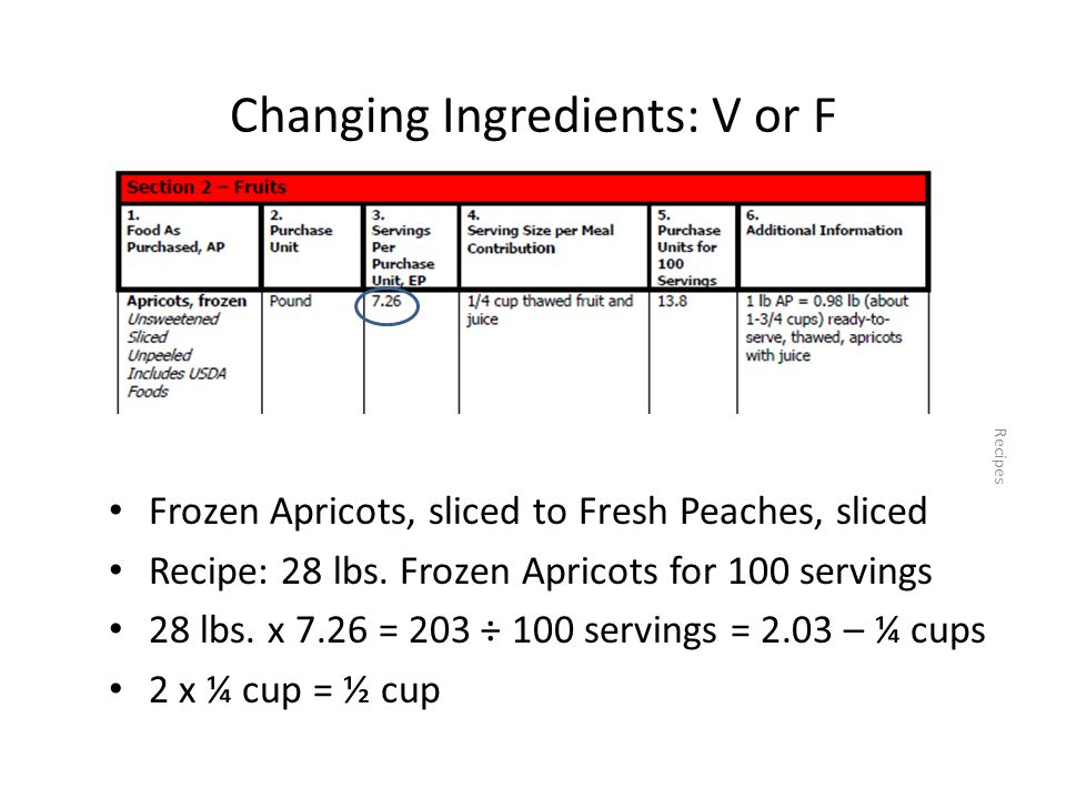 Changing Ingredients: V or F Frozen Apricots, sliced to Fresh Peaches, sliced Recipe: 28 lbs. Frozen Apricots for 100 servings 28 lbs. x 7.26 = 203 ÷