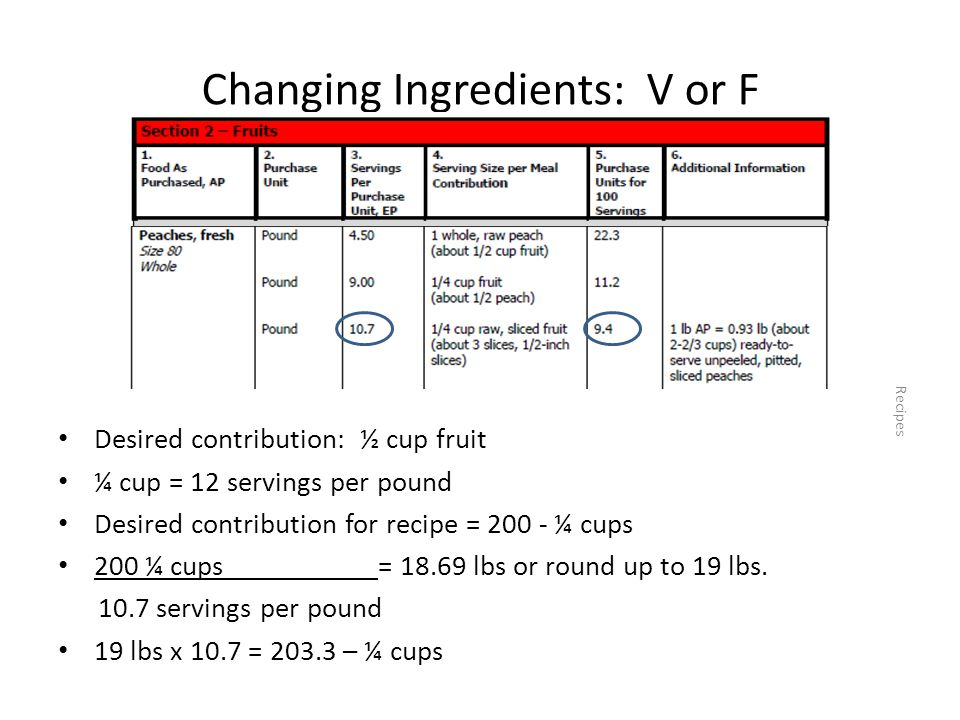 Changing Ingredients: V or F Desired contribution: ½ cup fruit ¼ cup = 12 servings per pound Desired contribution for recipe = 200 - ¼ cups 200 ¼ cups
