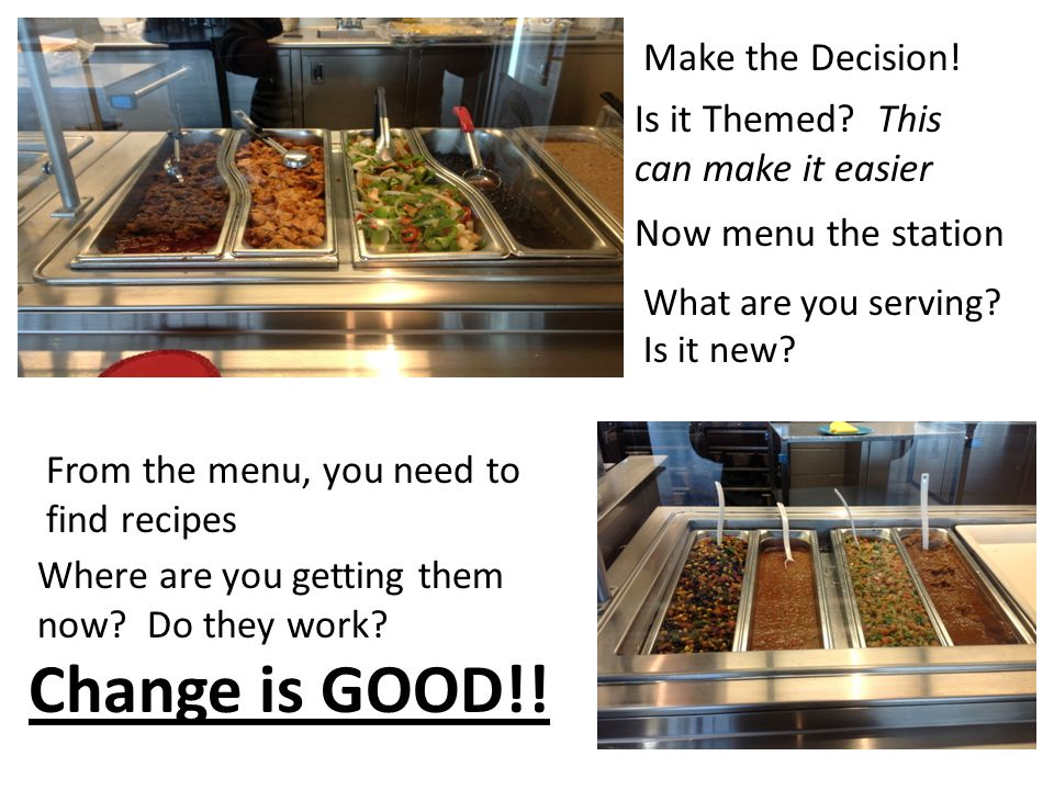 Make the Decision! Is it Themed? This can make it easier What are you serving? Is it new? From the menu, you need to find recipes Where are you gettin