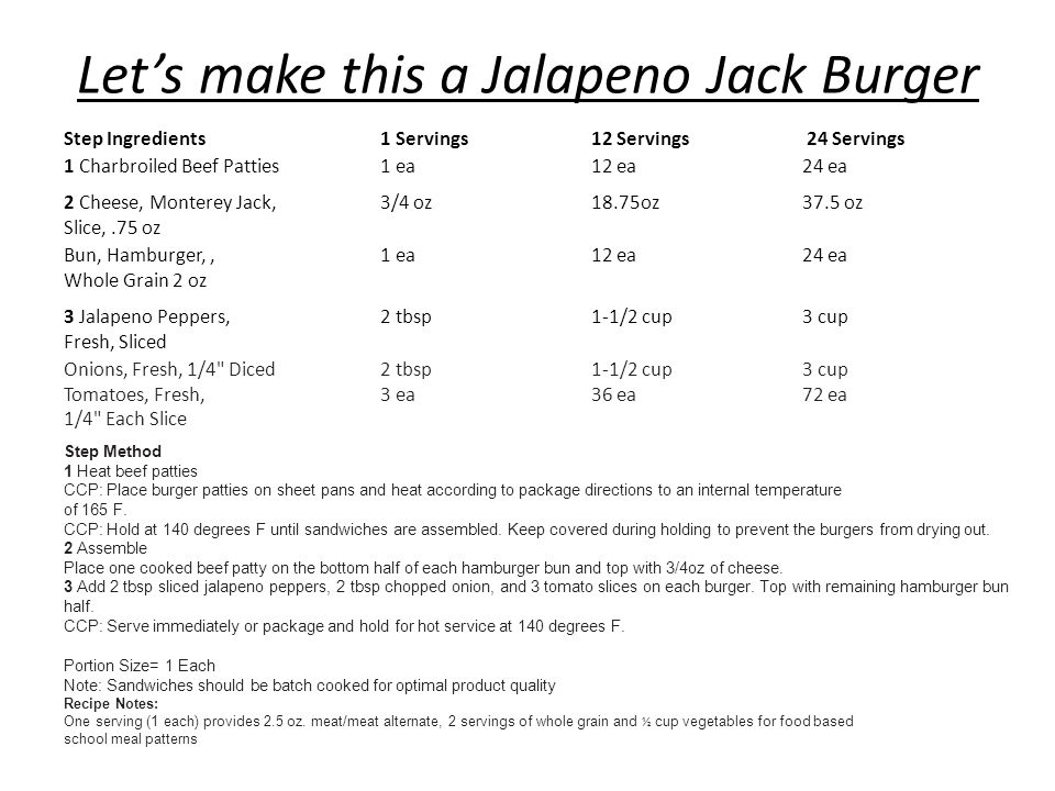 Lets make this a Jalapeno Jack Burger Step Ingredients 1 Servings 12 Servings 24 Servings 1 Charbroiled Beef Patties 1 ea 12 ea 24 ea 2 Cheese, Monterey Jack, 3/4 oz 18.75oz 37.5 oz Slice,.75 oz Bun, Hamburger,, 1 ea 12 ea24 ea Whole Grain 2 oz 3 Jalapeno Peppers, 2 tbsp 1-1/2 cup 3 cup Fresh, Sliced Onions, Fresh, 1/4 Diced 2 tbsp 1-1/2 cup 3 cup Tomatoes, Fresh, 3 ea 36 ea 72 ea 1/4 Each Slice Step Method 1 Heat beef patties CCP: Place burger patties on sheet pans and heat according to package directions to an internal temperature of 165 F.