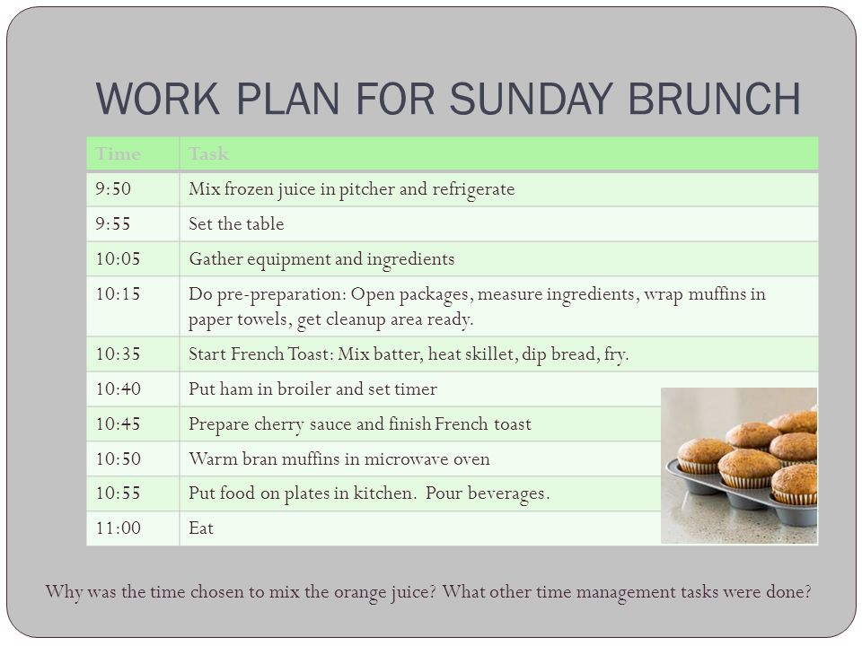 WORK PLAN FOR SUNDAY BRUNCH TimeTask 9:50Mix frozen juice in pitcher and refrigerate 9:55Set the table 10:05Gather equipment and ingredients 10:15Do p