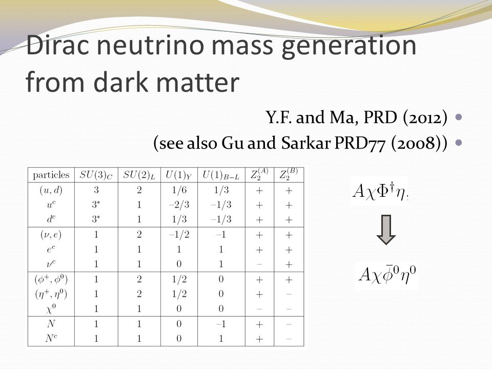 Dirac neutrino mass generation from dark matter Y.F. and Ma, PRD (2012) (see also Gu and Sarkar PRD77 (2008))