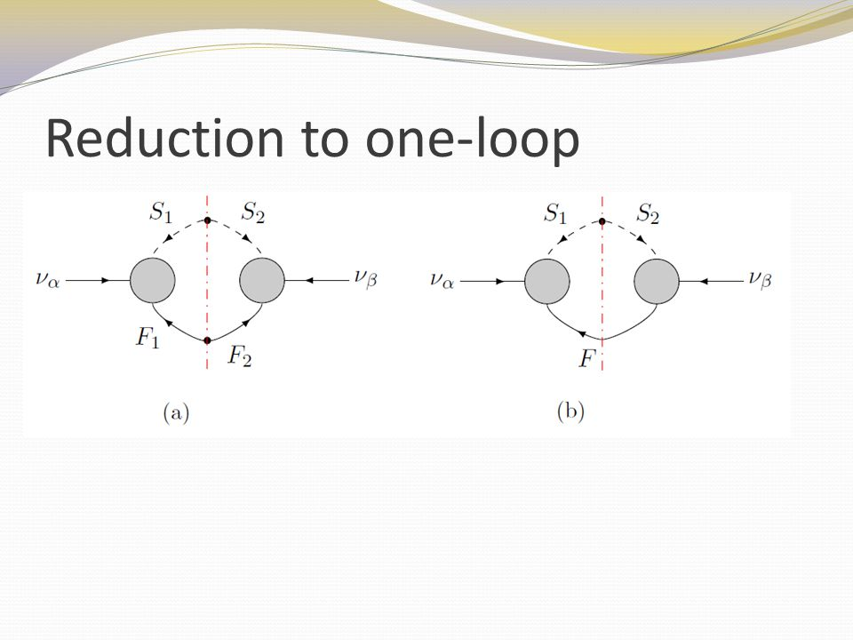 Reduction to one-loop