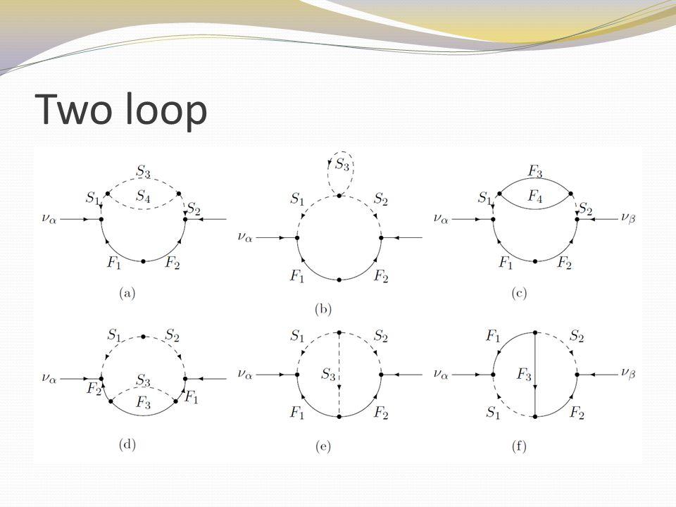 Two loop