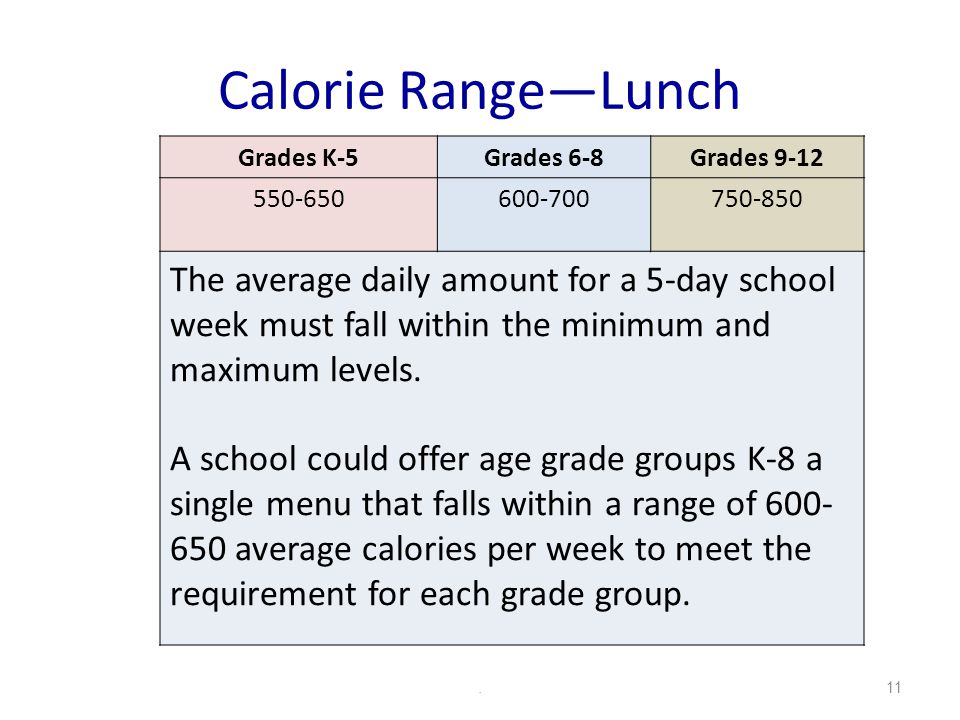 Calorie RangeLunch.11 Grades K-5Grades 6-8Grades 9-12 550-650600-700750-850 The average daily amount for a 5-day school week must fall within the minimum and maximum levels.