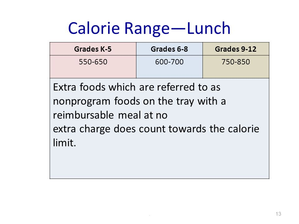 Calorie RangeLunch.13 Grades K-5Grades 6-8Grades 9-12 550-650600-700750-850 Extra foods which are referred to as nonprogram foods on the tray with a reimbursable meal at no extra charge does count towards the calorie limit.