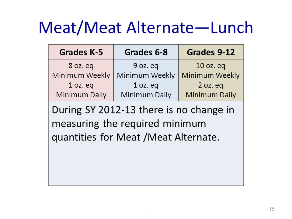 Meat/Meat AlternateLunch.15 Grades K-5Grades 6-8Grades 9-12 8 oz.