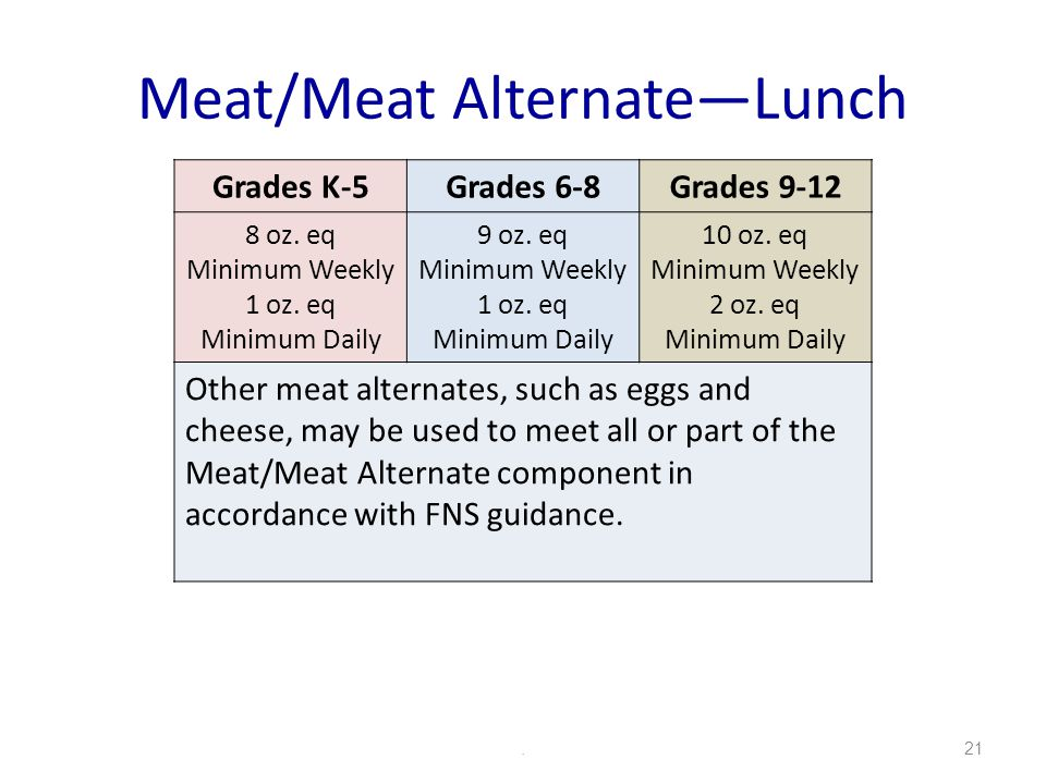 Meat/Meat AlternateLunch.21 Grades K-5Grades 6-8Grades 9-12 8 oz.