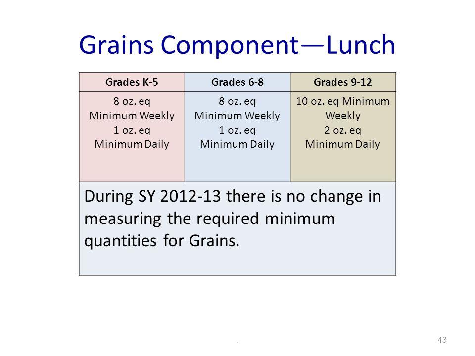 Grains ComponentLunch.43 Grades K-5Grades 6-8Grades 9-12 8 oz. eq Minimum Weekly 1 oz. eq Minimum Daily 8 oz. eq Minimum Weekly 1 oz. eq Minimum Daily