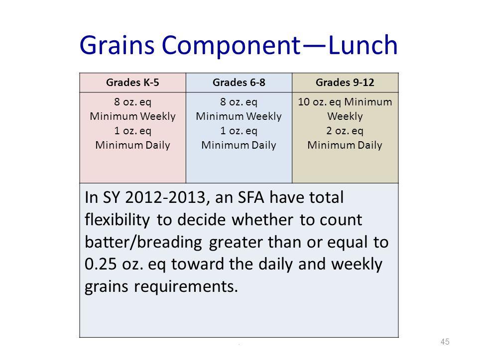 Grains ComponentLunch.45 Grades K-5Grades 6-8Grades 9-12 8 oz. eq Minimum Weekly 1 oz. eq Minimum Daily 8 oz. eq Minimum Weekly 1 oz. eq Minimum Daily