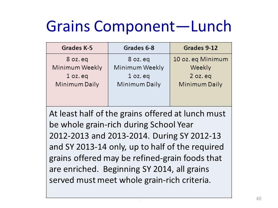 Grains ComponentLunch.46 Grades K-5Grades 6-8Grades 9-12 8 oz. eq Minimum Weekly 1 oz. eq Minimum Daily 8 oz. eq Minimum Weekly 1 oz. eq Minimum Daily