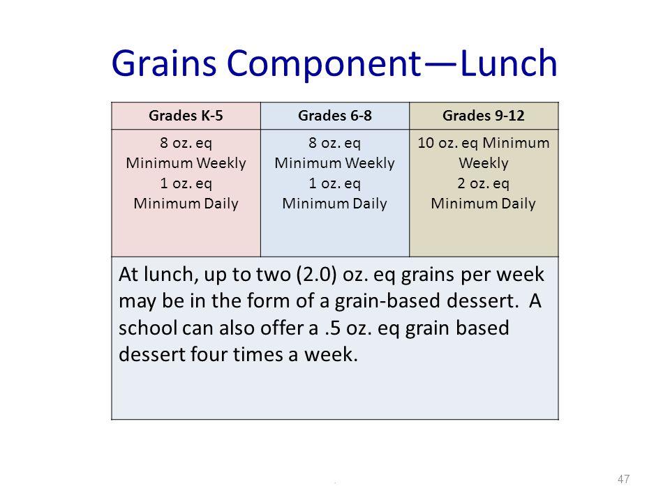 Grains ComponentLunch.47 Grades K-5Grades 6-8Grades 9-12 8 oz. eq Minimum Weekly 1 oz. eq Minimum Daily 8 oz. eq Minimum Weekly 1 oz. eq Minimum Daily